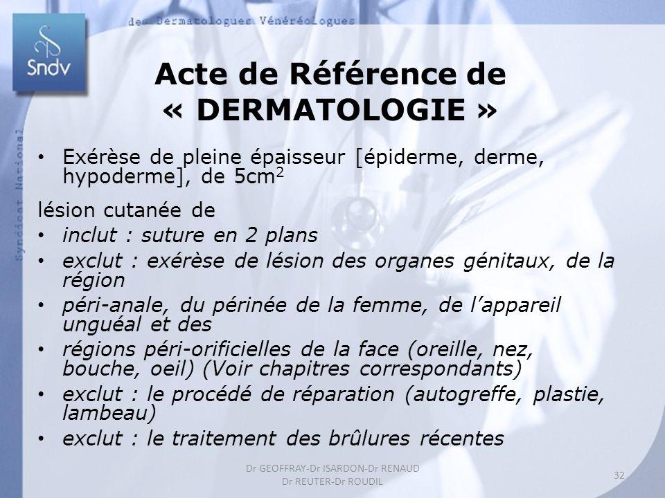 32 Dr GEOFFRAY-Dr ISARDON-Dr RENAUD Dr REUTER-Dr ROUDIL Acte de Référence de « DERMATOLOGIE » Exérèse de pleine épaisseur [épiderme, derme, hypoderme], de 5cm 2 lésion cutanée de inclut : suture en 2 plans exclut : exérèse de lésion des organes génitaux, de la région péri-anale, du périnée de la femme, de lappareil unguéal et des régions péri-orificielles de la face (oreille, nez, bouche, oeil) (Voir chapitres correspondants) exclut : le procédé de réparation (autogreffe, plastie, lambeau) exclut : le traitement des brûlures récentes