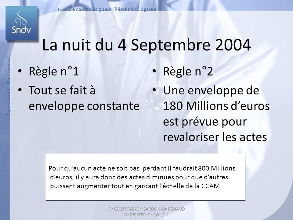 Dr GEOFFRAY-Dr ISARDON-Dr RENAUD Dr REUTER-Dr ROUDIL 34 La nuit du 4 Septembre 2004 Règle n°1 Tout se fait à enveloppe constante Règle n°2 Une envelop