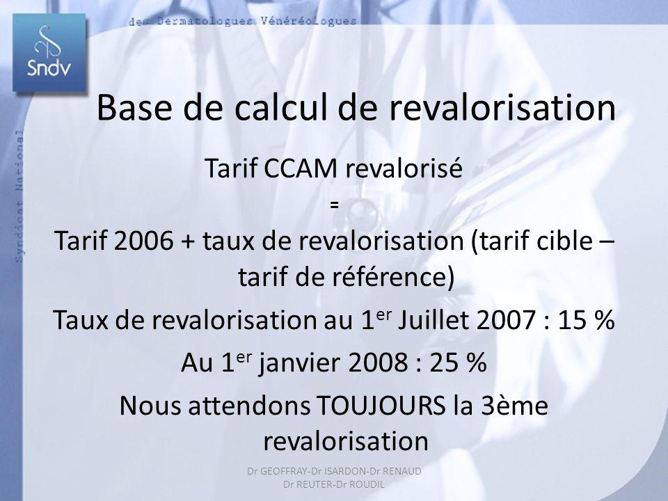 35 Base de calcul de revalorisation Tarif CCAM revalorisé = Tarif 2006 + taux de revalorisation (tarif cible – tarif de référence) Taux de revalorisation au 1 er Juillet 2007 : 15 % Au 1 er janvier 2008 : 25 % Nous attendons TOUJOURS la 3ème revalorisation Dr GEOFFRAY-Dr ISARDON-Dr RENAUD Dr REUTER-Dr ROUDIL