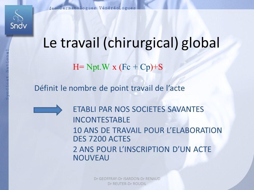38 Le travail (chirurgical) global H= Npt.W x (Fc + Cp)+S Définit le nombre de point travail de lacte ETABLI PAR NOS SOCIETES SAVANTES INCONTESTABLE 1