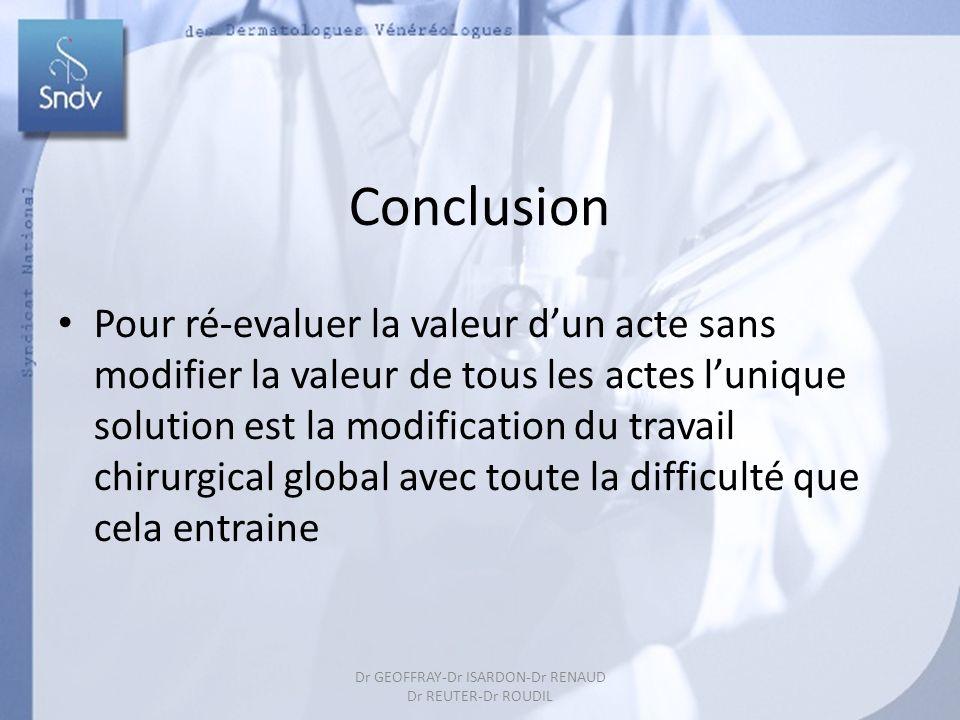 42 Conclusion Pour ré-evaluer la valeur dun acte sans modifier la valeur de tous les actes lunique solution est la modification du travail chirurgical global avec toute la difficulté que cela entraine Dr GEOFFRAY-Dr ISARDON-Dr RENAUD Dr REUTER-Dr ROUDIL