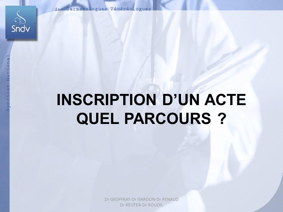 43 INSCRIPTION DUN ACTE QUEL PARCOURS ? Dr GEOFFRAY-Dr ISARDON-Dr RENAUD Dr REUTER-Dr ROUDIL