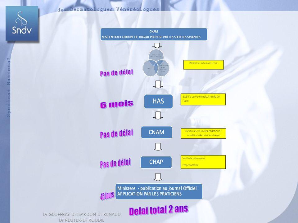 44 Dr GEOFFRAY-Dr ISARDON-Dr RENAUD Dr REUTER-Dr ROUDIL