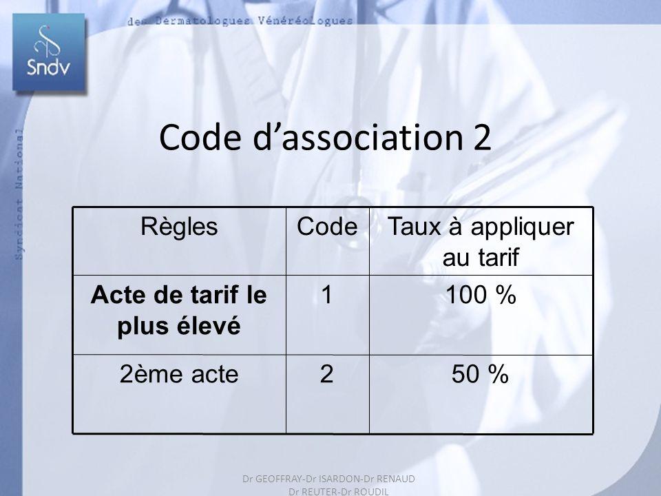 Dr GEOFFRAY-Dr ISARDON-Dr RENAUD Dr REUTER-Dr ROUDIL 49 Code dassociation 2 RèglesCodeTaux à appliquer au tarif Acte de tarif le plus élevé 1100 % 2èm