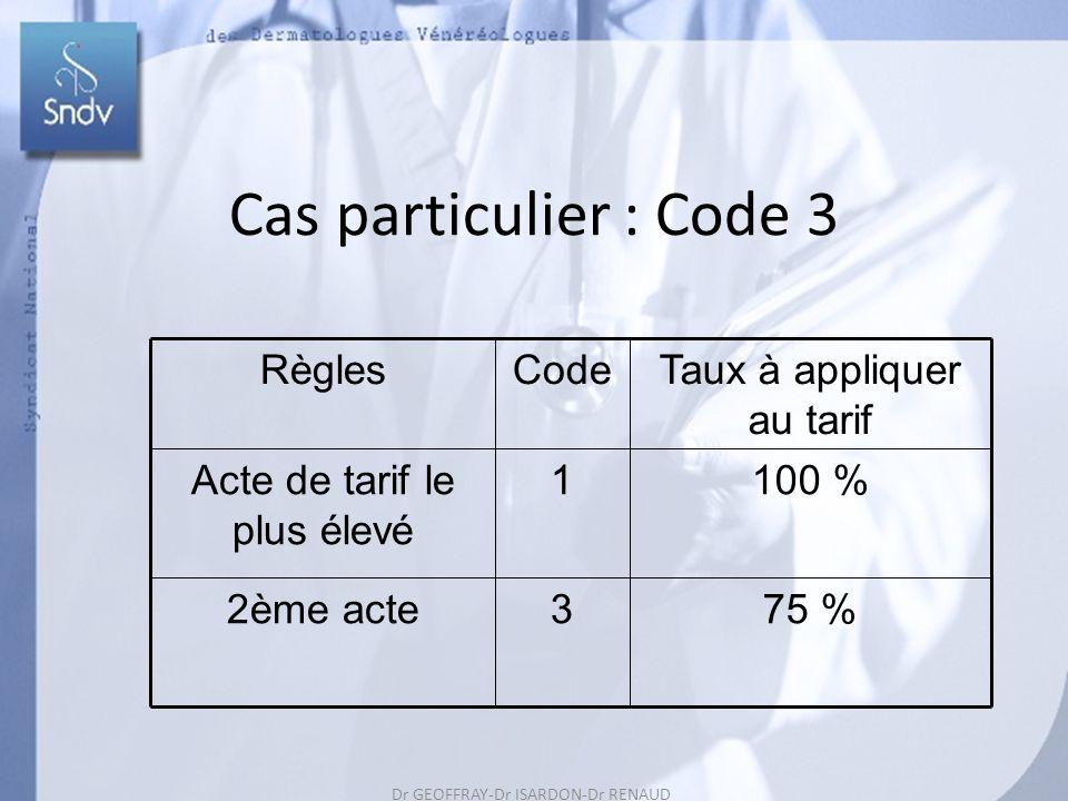 Dr GEOFFRAY-Dr ISARDON-Dr RENAUD Dr REUTER-Dr ROUDIL 51 Cas particulier : Code 3 RèglesCodeTaux à appliquer au tarif Acte de tarif le plus élevé 1100 % 2ème acte375 % Dr GEOFFRAY-Dr ISARDON-Dr RENAUD Dr REUTER-Dr ROUDIL