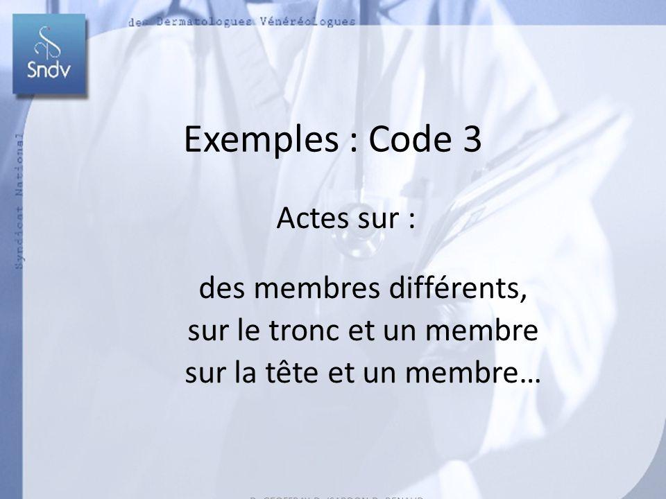 Dr GEOFFRAY-Dr ISARDON-Dr RENAUD Dr REUTER-Dr ROUDIL 53 Exemples : Code 3 Actes sur : des membres différents, sur le tronc et un membre sur la tête et un membre… Dr GEOFFRAY-Dr ISARDON-Dr RENAUD Dr REUTER-Dr ROUDIL