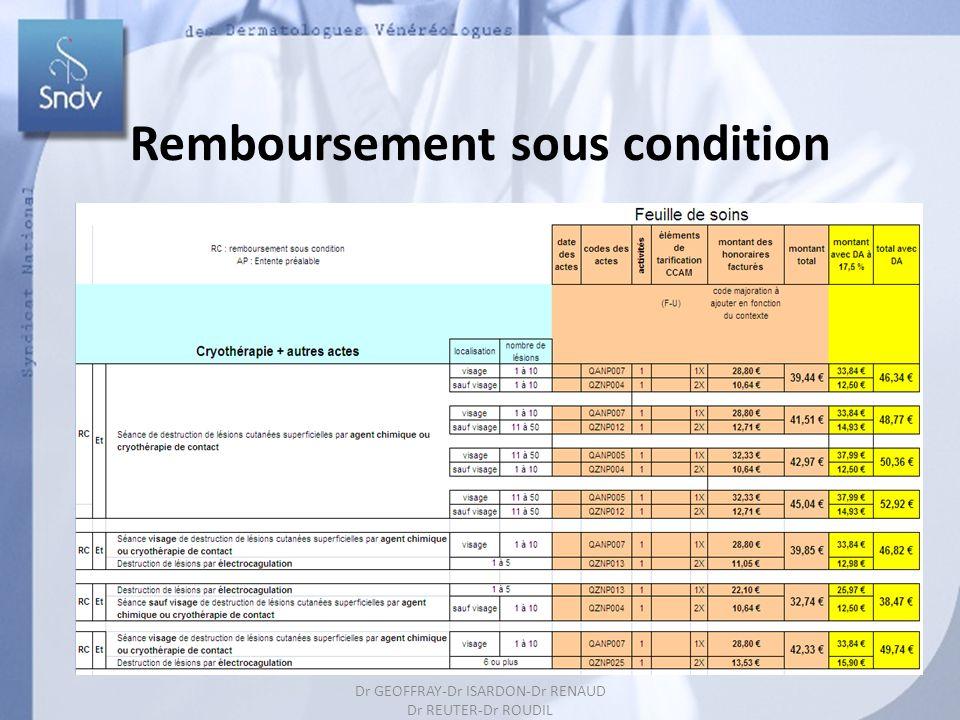 69 Remboursement sous condition Dr GEOFFRAY-Dr ISARDON-Dr RENAUD Dr REUTER-Dr ROUDIL