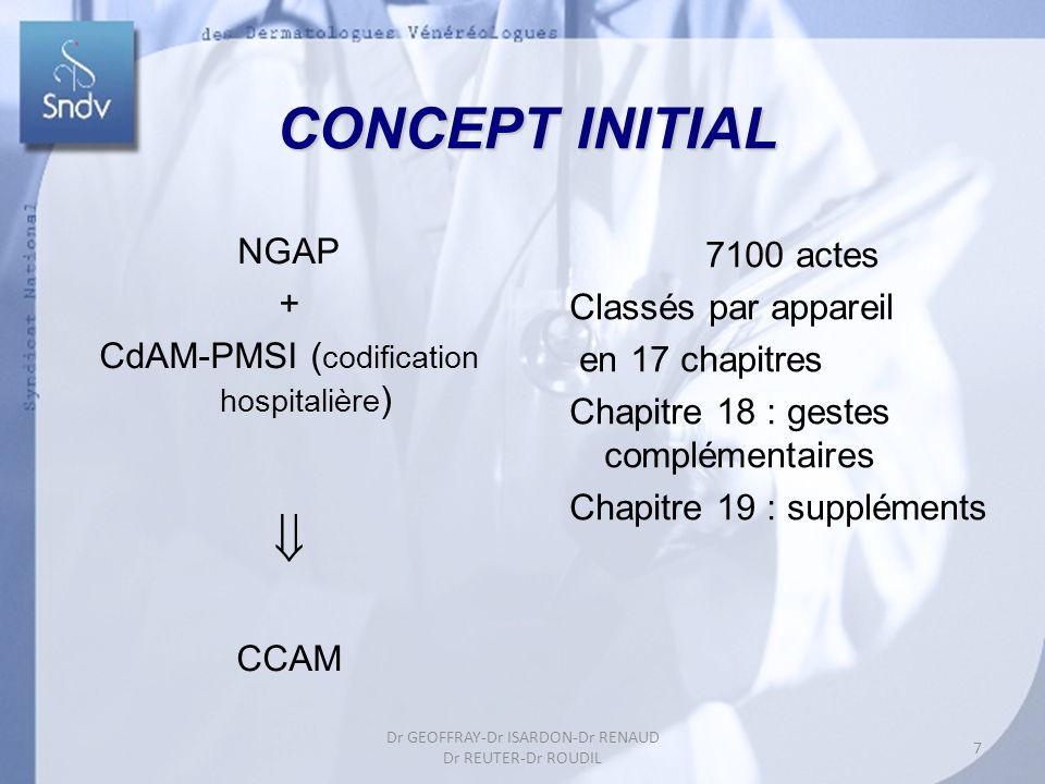 CONCEPT INITIAL NGAP + CdAM-PMSI ( codification hospitalière ) CCAM 7100 actes Classés par appareil en 17 chapitres Chapitre 18 : gestes complémentaires Chapitre 19 : suppléments 7 Dr GEOFFRAY-Dr ISARDON-Dr RENAUD Dr REUTER-Dr ROUDIL