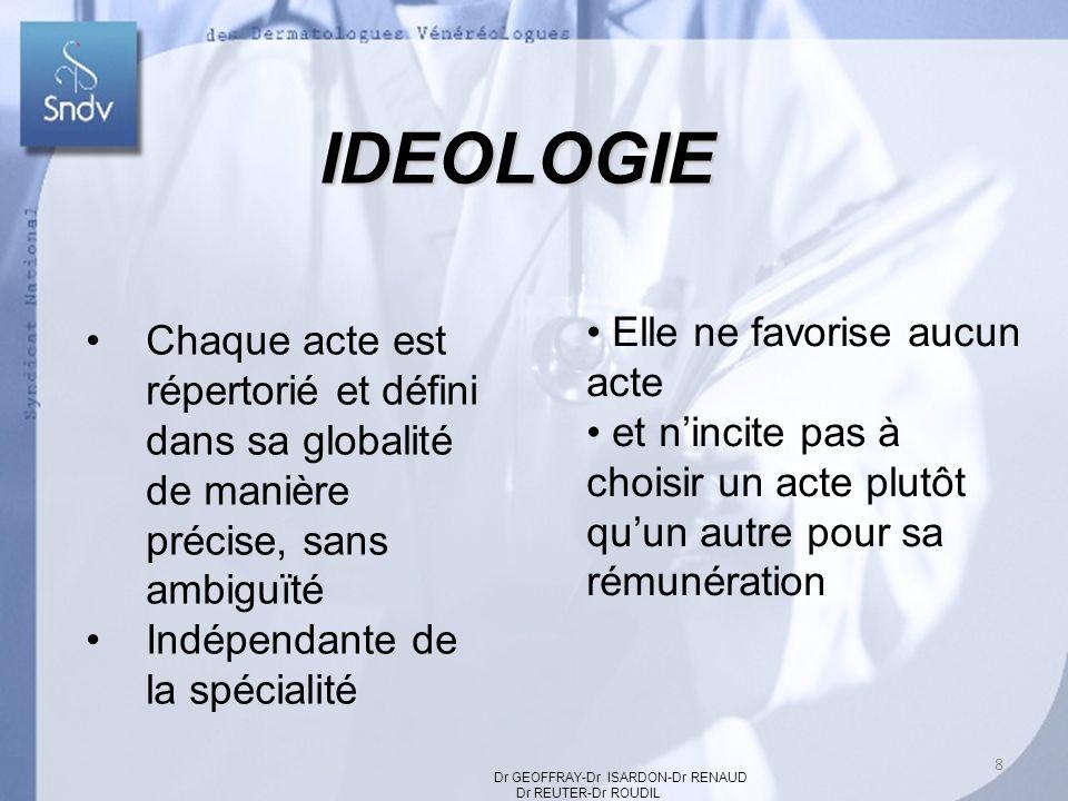 IDEOLOGIE Chaque acte est répertorié et défini dans sa globalité de manière précise, sans ambiguïté Indépendante de la spécialité Elle ne favorise aucun acte et nincite pas à choisir un acte plutôt quun autre pour sa rémunération Dr GEOFFRAY-Dr ISARDON-Dr RENAUD Dr REUTER-Dr ROUDIL 8