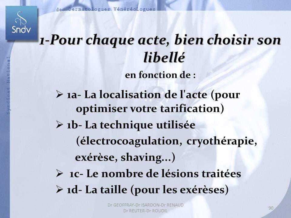 1-Pour chaque acte, bien choisir son libellé en fonction de : 1a- La localisation de l acte (pour optimiser votre tarification) 1b- La technique utilisée (électrocoagulation, cryothérapie, exérèse, shaving...) 1c- Le nombre de lésions traitées 1d- La taille (pour les exérèses) 90 Dr GEOFFRAY-Dr ISARDON-Dr RENAUD Dr REUTER-Dr ROUDIL