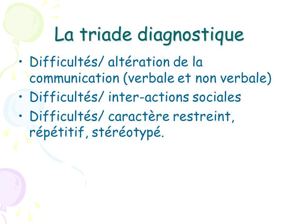 La triade diagnostique Difficultés/ altération de la communication (verbale et non verbale) Difficultés/ inter-actions sociales Difficultés/ caractère