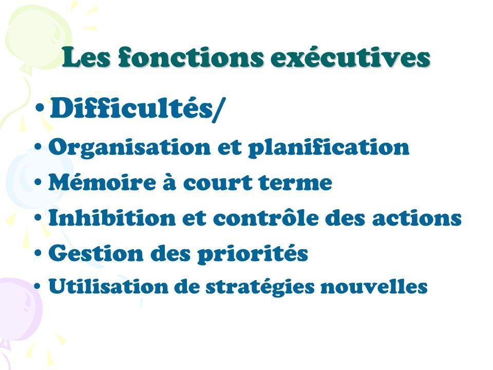Les fonctions exécutives Difficultés/ Organisation et planification Mémoire à court terme Inhibition et contrôle des actions Gestion des priorités Uti