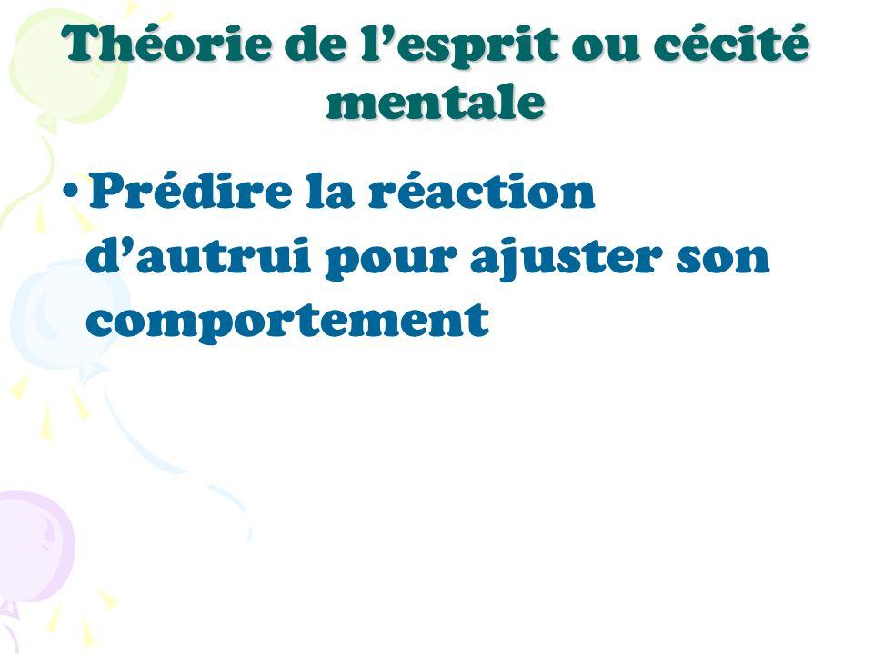 Théorie de lesprit ou cécité mentale Prédire la réaction dautrui pour ajuster son comportement