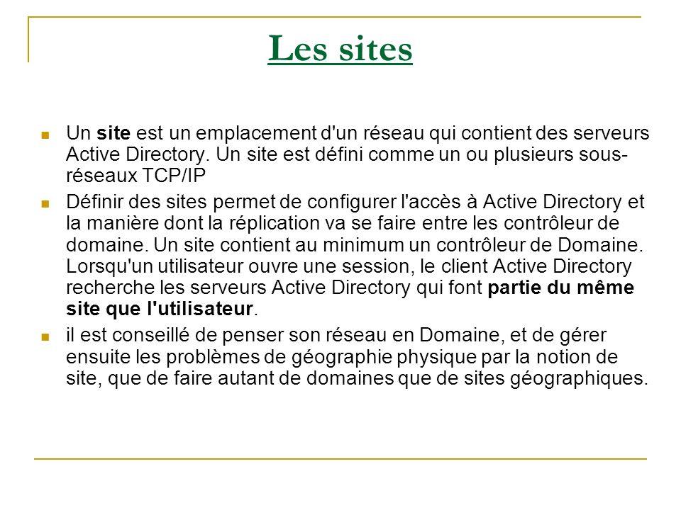 Les sites Un site est un emplacement d un réseau qui contient des serveurs Active Directory.