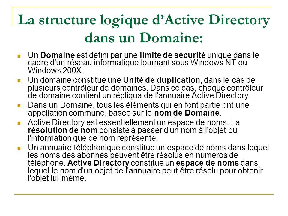 La structure logique dActive Directory dans un Domaine: Un Domaine est défini par une limite de sécurité unique dans le cadre d un réseau informatique tournant sous Windows NT ou Windows 200X.