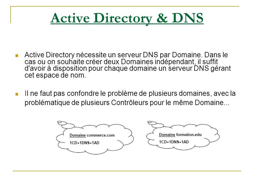 Active Directory & DNS Active Directory nécessite un serveur DNS par Domaine.