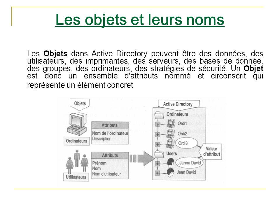 Les objets et leurs noms Les Objets dans Active Directory peuvent être des données, des utilisateurs, des imprimantes, des serveurs, des bases de donnée, des groupes, des ordinateurs, des stratégies de sécurité.