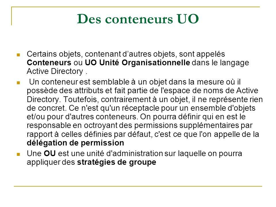 Des conteneurs UO Certains objets, contenant dautres objets, sont appelés Conteneurs ou UO Unité Organisationnelle dans le langage Active Directory.