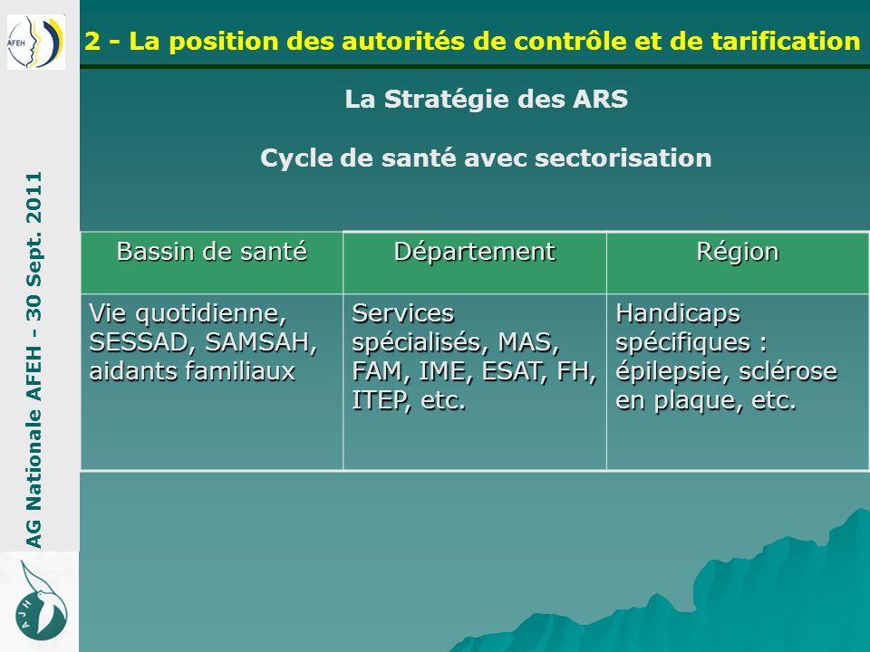 La Stratégie des ARS Cycle de santé avec sectorisation AG Nationale AFEH - 30 Sept. 2011 2 - La position des autorités de contrôle et de tarification