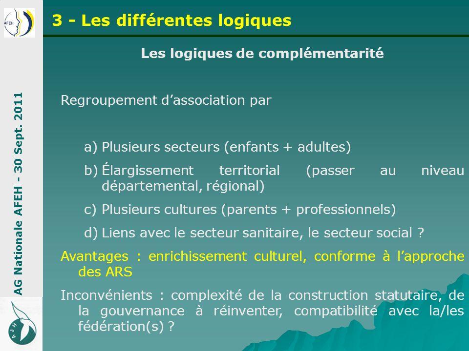 Les logiques de complémentarité Regroupement dassociation par a)Plusieurs secteurs (enfants + adultes) b)Élargissement territorial (passer au niveau d
