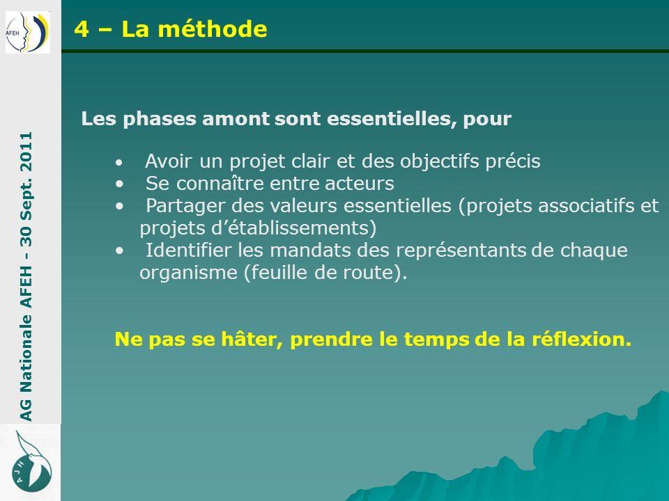 Les phases amont sont essentielles, pour Avoir un projet clair et des objectifs précis Se connaître entre acteurs Partager des valeurs essentielles (p