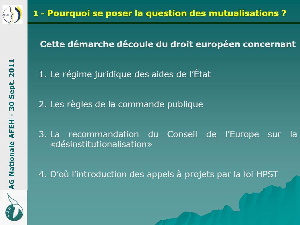 Cette démarche découle du droit européen concernant 1.Le régime juridique des aides de lÉtat 2.Les règles de la commande publique 3.La recommandation
