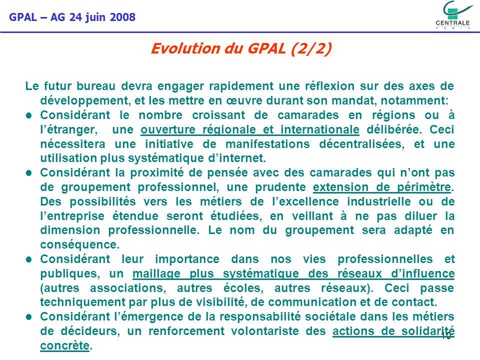 GPAL – AG 24 juin 2008 10 Evolution du GPAL (2/2) Le futur bureau devra engager rapidement une réflexion sur des axes de développement, et les mettre