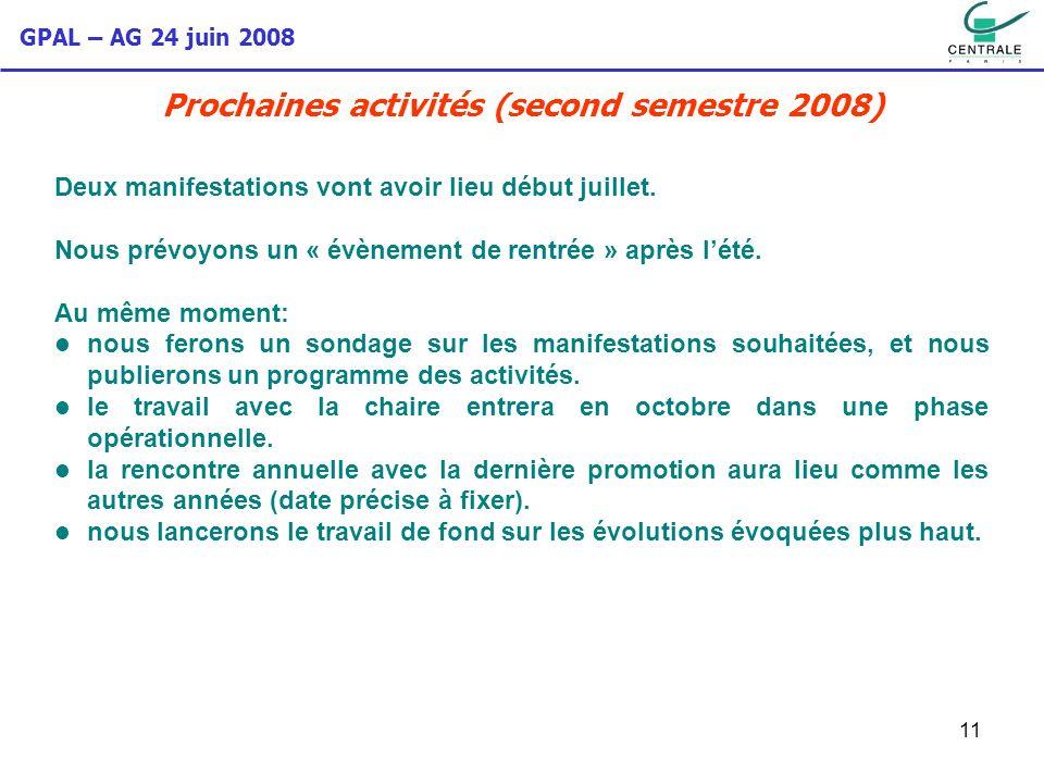GPAL – AG 24 juin 2008 11 Prochaines activités (second semestre 2008) Deux manifestations vont avoir lieu début juillet. Nous prévoyons un « évènement