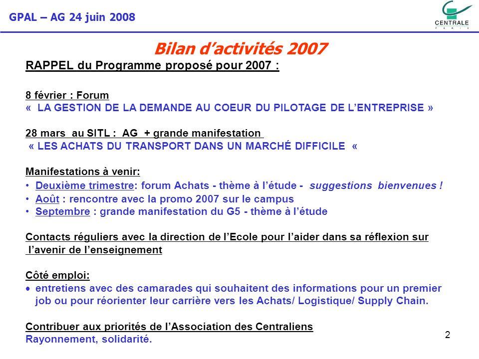 GPAL – AG 24 juin 2008 2 RAPPEL du Programme proposé pour 2007 : 8 février : Forum « LA GESTION DE LA DEMANDE AU COEUR DU PILOTAGE DE LENTREPRISE » 28