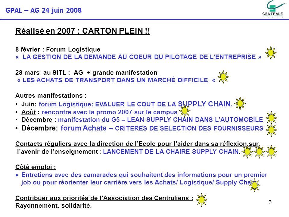 GPAL – AG 24 juin 2008 3 Réalisé en 2007 : CARTON PLEIN !! 8 février : Forum Logistique « LA GESTION DE LA DEMANDE AU COEUR DU PILOTAGE DE LENTREPRISE