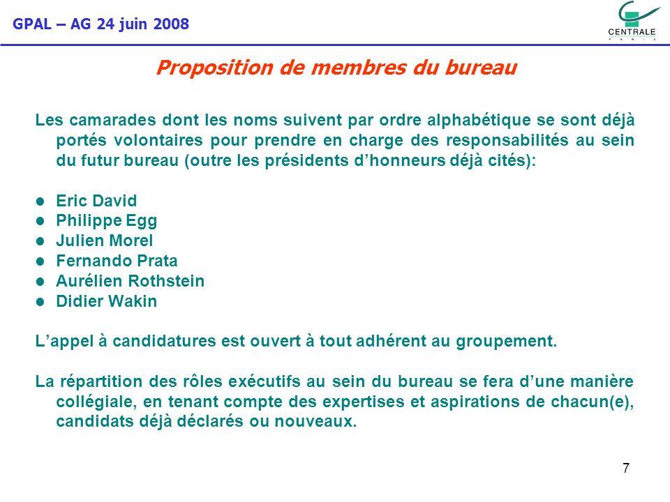GPAL – AG 24 juin 2008 7 Proposition de membres du bureau Les camarades dont les noms suivent par ordre alphabétique se sont déjà portés volontaires p