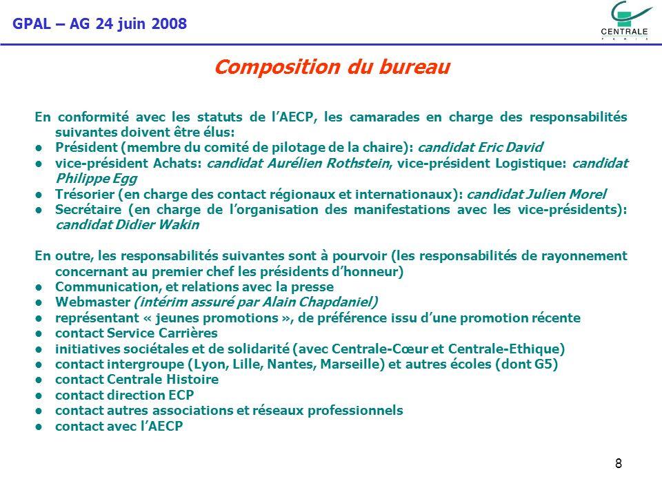 GPAL – AG 24 juin 2008 8 Composition du bureau En conformité avec les statuts de lAECP, les camarades en charge des responsabilités suivantes doivent