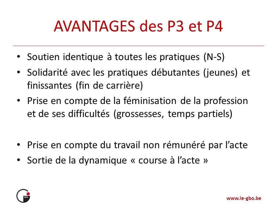 www.le-gbo.be AVANTAGES des P3 et P4 Soutien identique à toutes les pratiques (N-S) Solidarité avec les pratiques débutantes (jeunes) et finissantes (