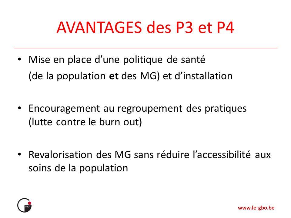 www.le-gbo.be AVANTAGES des P3 et P4 Mise en place dune politique de santé (de la population et des MG) et dinstallation Encouragement au regroupement