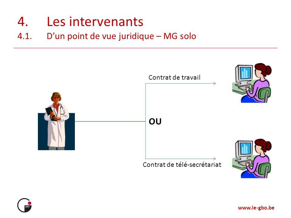 www.le-gbo.be 4.Les intervenants 4.1.Dun point de vue juridique – MG solo Contrat de travail Contrat de télé-secrétariat OU