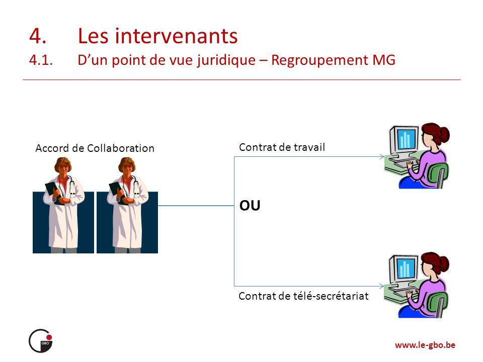 www.le-gbo.be 4.Les intervenants 4.1.Dun point de vue juridique – Regroupement MG Accord de Collaboration Contrat de travail Contrat de télé-secrétari