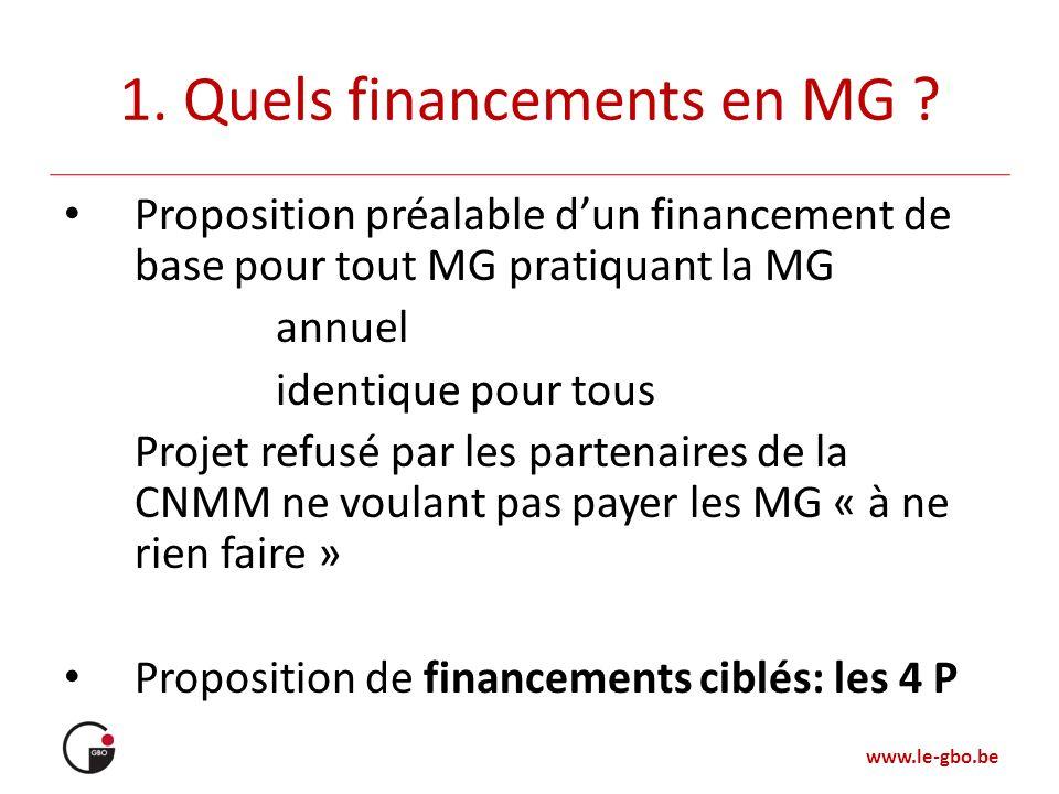 www.le-gbo.be 1. Quels financements en MG ? Proposition préalable dun financement de base pour tout MG pratiquant la MG annuel identique pour tous Pro