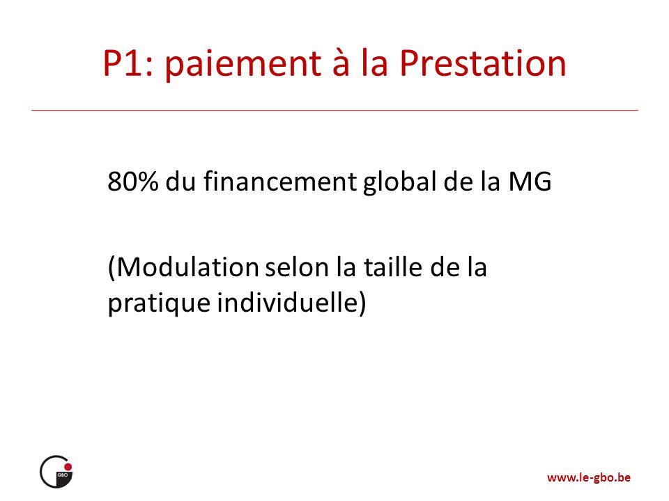 www.le-gbo.be P1: paiement à la Prestation 80% du financement global de la MG (Modulation selon la taille de la pratique individuelle)