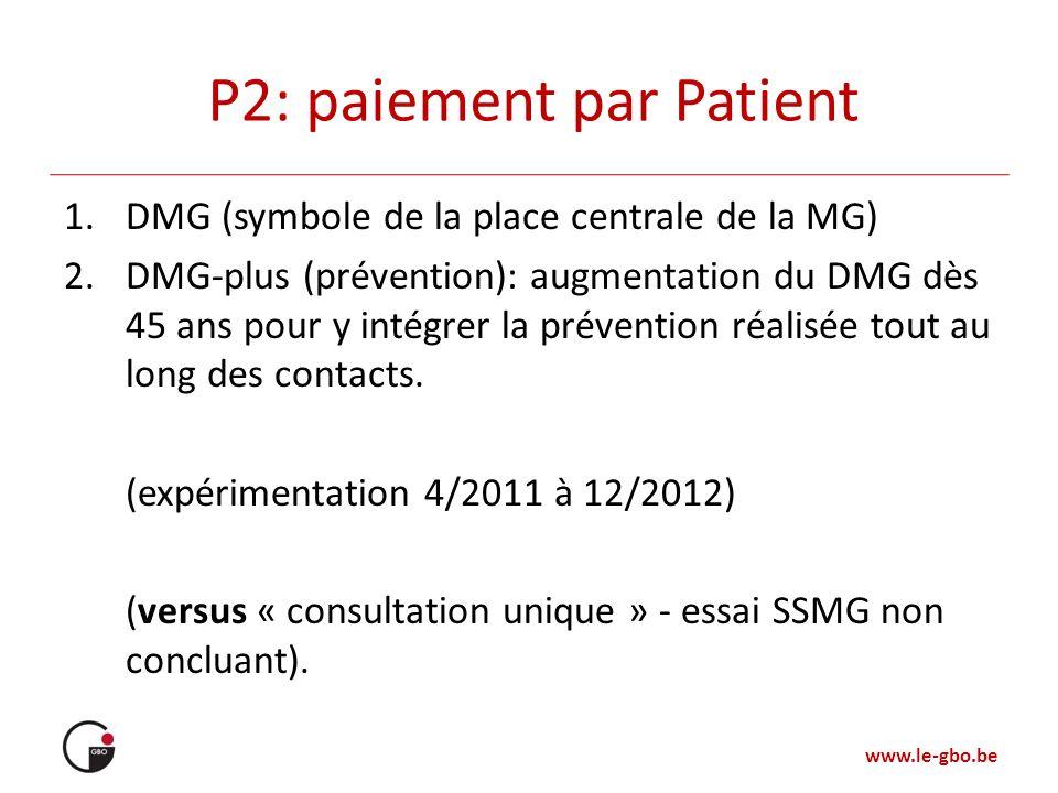 www.le-gbo.be P2: paiement par Patient 1.DMG (symbole de la place centrale de la MG) 2.DMG-plus (prévention): augmentation du DMG dès 45 ans pour y in