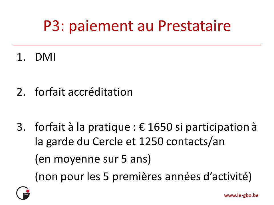 www.le-gbo.be P3: paiement au Prestataire 1.DMI 2.forfait accréditation 3.forfait à la pratique : 1650 si participation à la garde du Cercle et 1250 c
