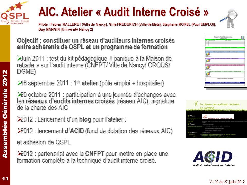 Assemblée Générale 2012 V1.03 du 27 juillet 2012 11 Objectif ; constituer un réseau dauditeurs internes croisés entre adhérents de QSPL et un programm