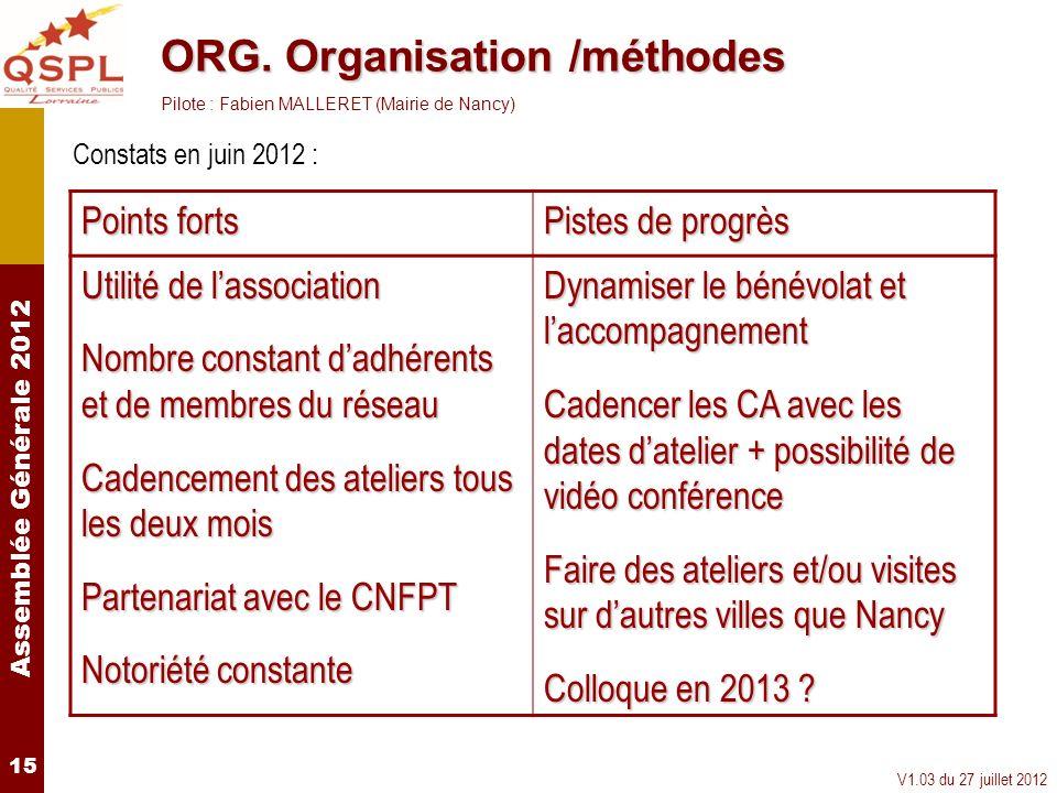 Assemblée Générale 2012 V1.03 du 27 juillet 2012 15 Constats en juin 2012 : ORG. Organisation /méthodes Pilote : Fabien MALLERET (Mairie de Nancy) Poi