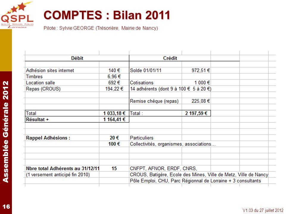 Assemblée Générale 2012 V1.03 du 27 juillet 2012 16 COMPTES : Bilan 2011 Pilote : Sylvie GEORGE (Trésorière, Mairie de Nancy)