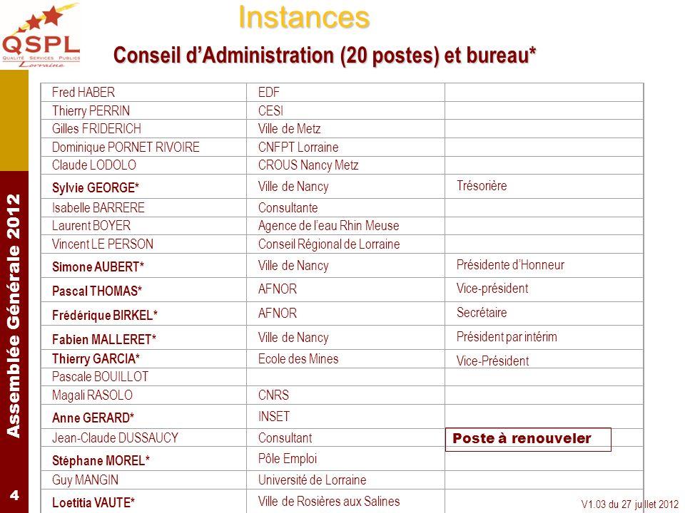 Assemblée Générale 2012 V1.03 du 27 juillet 2012 15 Constats en juin 2012 : ORG.