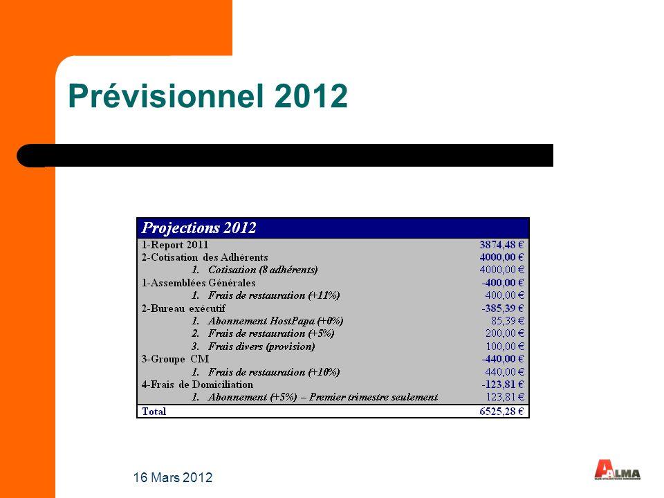 16 Mars 2012 Prévisionnel 2012