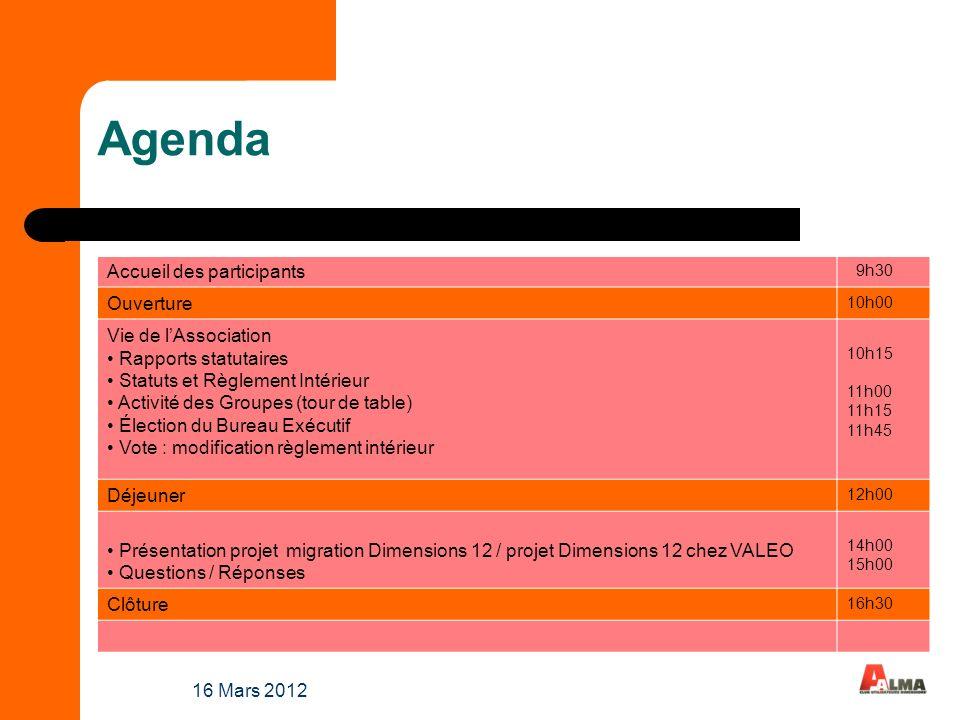 16 Mars 2012 Ouverture Assemblée Générale 2012