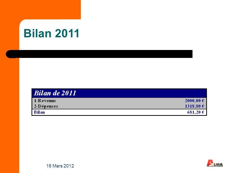 16 Mars 2012 Bilan 2011