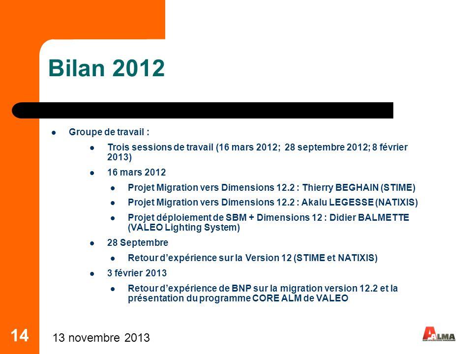 14 Bilan 2012 Groupe de travail : Trois sessions de travail (16 mars 2012; 28 septembre 2012; 8 février 2013) 16 mars 2012 Projet Migration vers Dimen