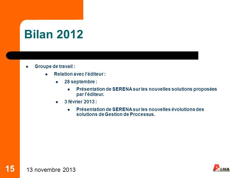 15 Bilan 2012 Groupe de travail : Relation avec léditeur : 28 septembre : Présentation de SERENA sur les nouvelles solutions proposées par léditeur. 3