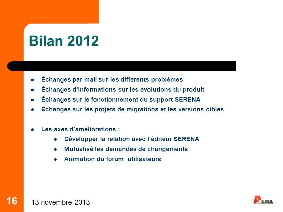 16 Bilan 2012 Échanges par mail sur les différents problèmes Échanges dinformations sur les évolutions du produit Échanges sur le fonctionnement du su